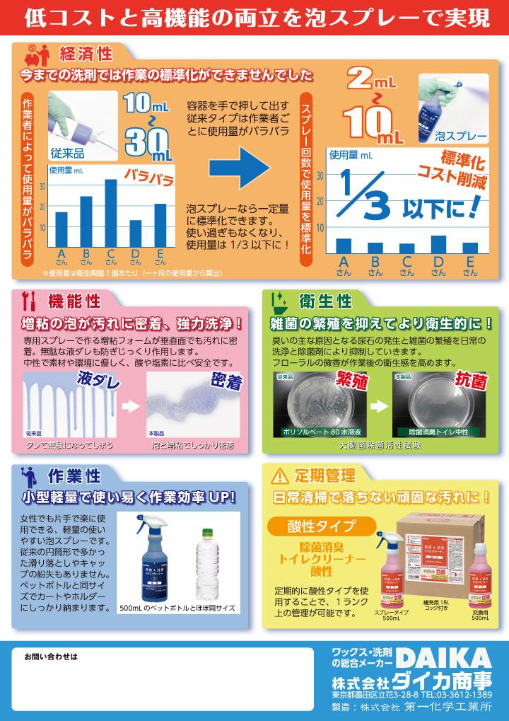 カタログ:除菌消臭トイレクリーナー中性裏
